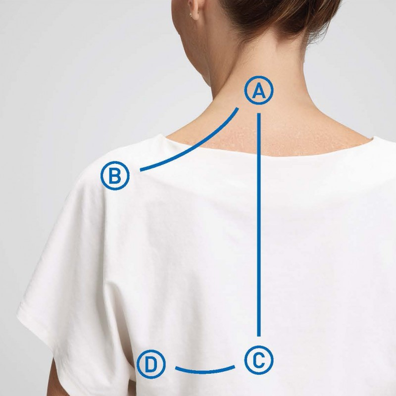Rücken, Wirbelsäule, Schmerzpunkte